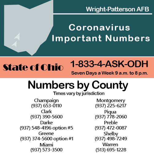 List of Coronavirus phone numbers by county